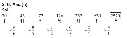 IBPS PO Quantitative Aptitude Quiz: 12th September 2019_170.1