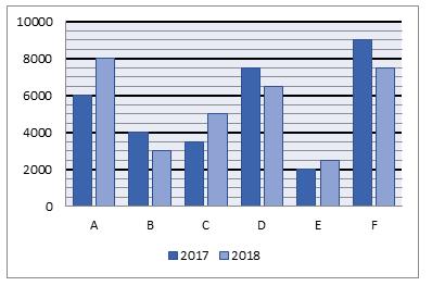 IBPS Clerk Quantitative Aptitude Quiz: 23rd September 2019_230.1