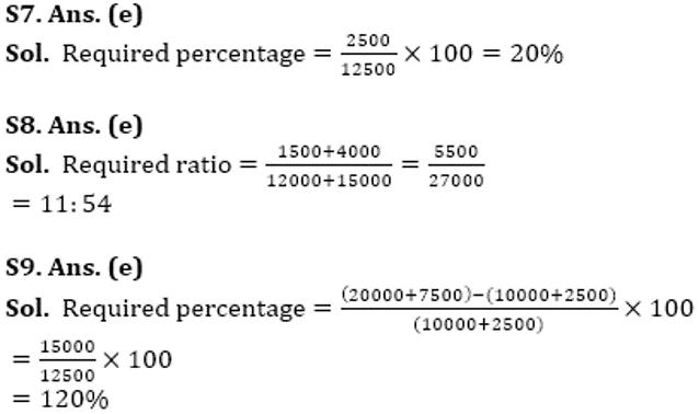RBI Assistant Quantitative Aptitude Daily Mock: 5th February_100.1