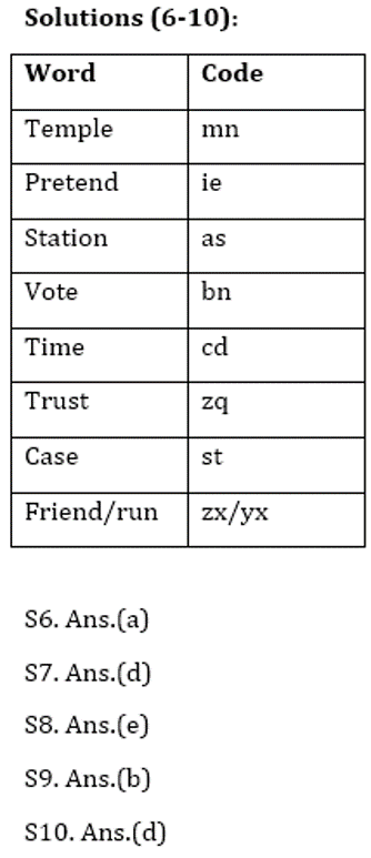 SBI Clerk Prelims Reasoning Daily Mock 9 February 2020: Puzzle and Blood relation_70.1