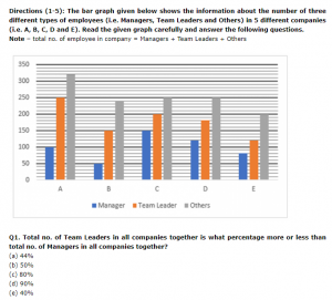 Different Types of Data Interpretation You Need to Prepare for SBI PO Prelims 2020_60.1
