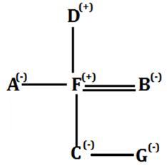 SBI Clerk Prelims Reasoning Mini Mock-3: Puzzle, Coding-decoding and Blood relation_80.1