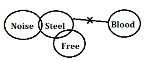 SBI Clerk Prelims Reasoning Mini Mock-4: Puzzle, Syllogism, and Alphanumeric Series_70.1