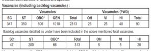SBI Vacancy 2020: Check SBI Job Vacancies_80.1