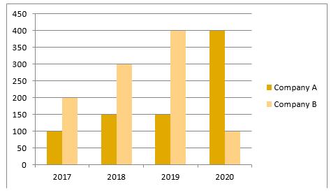 SBI PO Prelims Quant Daily Mock: 6th June 2020_60.1
