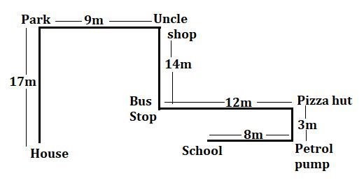 IBPS PO Prelims Reasoning Ability Mini Mock 14- Direction Sense_50.1