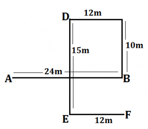 IBPS PO Prelims Reasoning Ability Mini Mock 14- Direction Sense_70.1