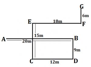 IBPS PO Prelims Reasoning Ability Mini Mock 14- Direction Sense_80.1
