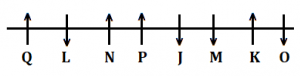 IBPS PO Prelims Reasoning Ability Mini Mock 15- Puzzles_70.1
