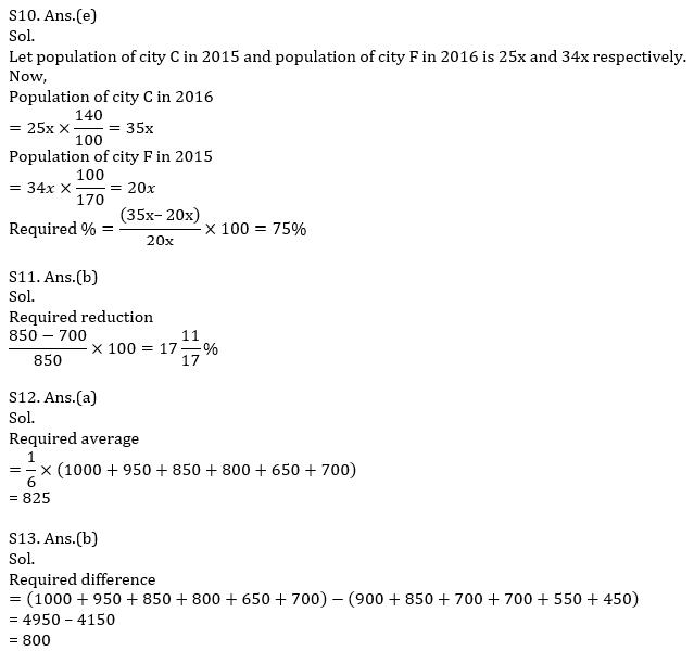 IBPS RRB Prelims Quantitative Aptitude Mini Mock 2- Data Interpretation_140.1