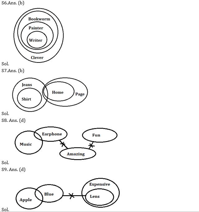 IBPS PO Prelims Reasoning Ability Mini Mock 17- Syllogism_60.1