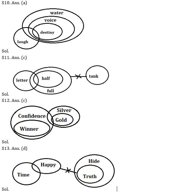 IBPS PO Prelims Reasoning Ability Mini Mock 17- Syllogism_70.1