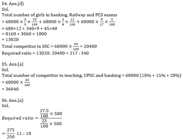 IBPS PO Prelims Quantitative Aptitude Mini Mock 17- Pie Chart DI_130.1