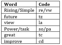IBPS PO Prelims Reasoning Ability Mini Mock 18- Coding-Decoding_70.1