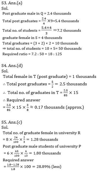 IBPS PO Prelims Quantitative Aptitude Mini Mock 19- Practice Set_110.1
