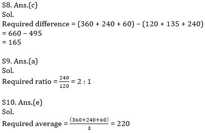 IBPS RRB Prelims Quantitative Aptitude Mini Mock 7- Caselet, Data Sufficiency and Quantity Based_130.1