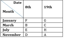 IBPS PO Prelims Reasoning Ability Mini Mock 21- Puzzles_60.1