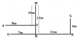 IBPS RRB Prelims Reasoning Ability Mini Mock 8- Puzzle & Direction Sense_60.1