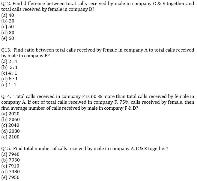 IBPS PO Prelims Quantitative Aptitude Mini Mock 22- Data Interpretation_110.1
