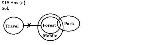 IBPS RRB Prelims Reasoning Ability Mini Mock 8- Puzzle & Syllogism_70.1