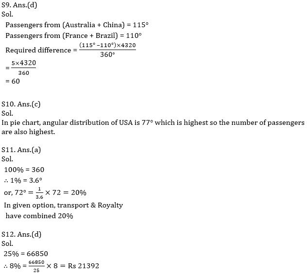 IBPS RRB Prelims Quantitative Aptitude Mini Mock 10- Data Interpretation_140.1