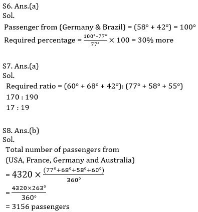 IBPS RRB Prelims Quantitative Aptitude Mini Mock 10- Data Interpretation_130.1