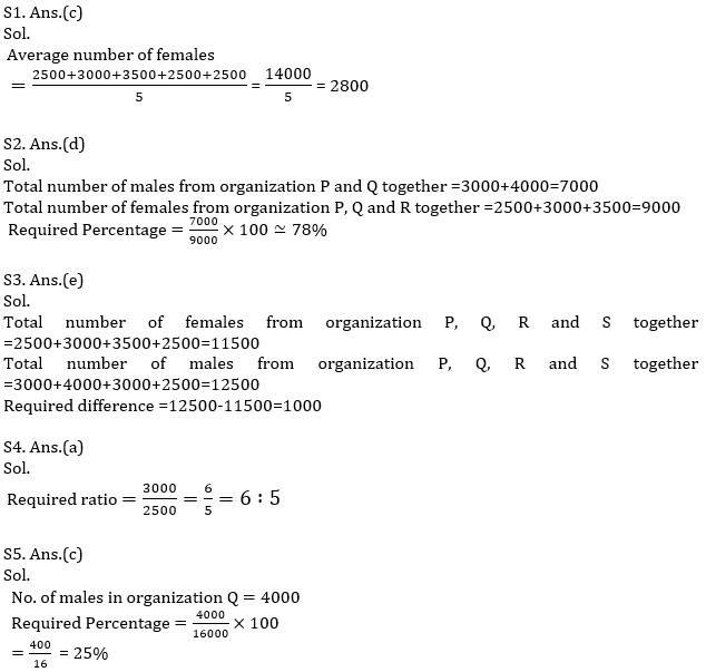 IBPS RRB Prelims Quantitative Aptitude Mini Mock 10- Data Interpretation_120.1