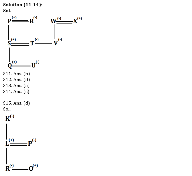 IBPS PO Prelims Reasoning Ability Mini Mock 24- Puzzle & Blood Relation_70.1