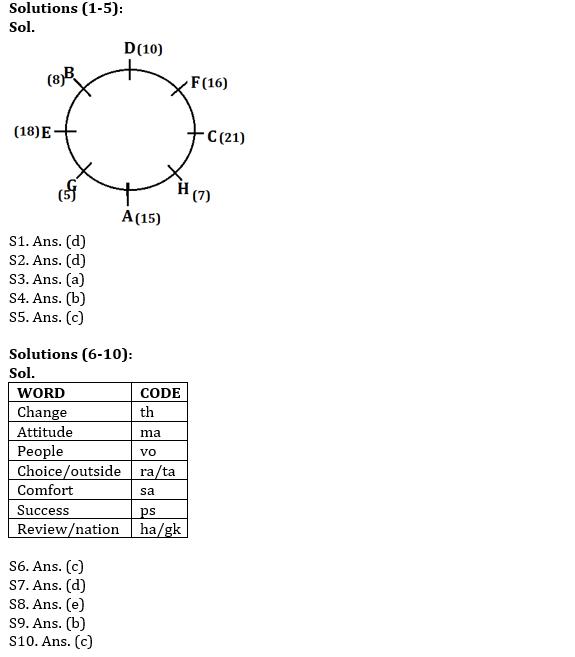 IBPS PO Prelims Reasoning Ability Mini Mock 25- Puzzle & Coding-Decoding_60.1