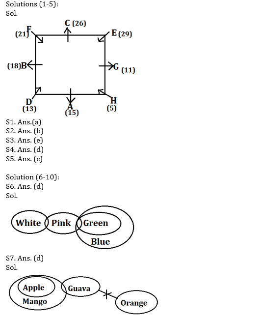 IBPS PO Prelims Reasoning Ability Mini Mock 26- Puzzle, Syllogism & Inequalities_60.1