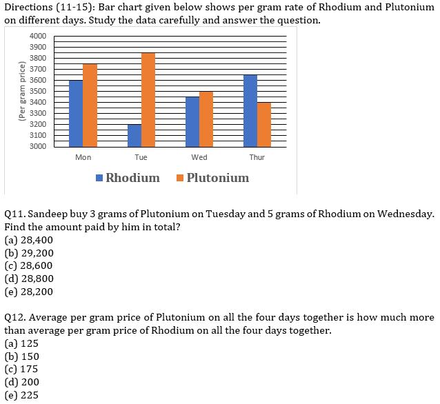 IBPS RRB Prelims Quantitative Aptitude Practice Set-11th September_80.1