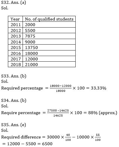 IBPS RRB Prelims Quantitative Aptitude Practice Set-11th September_270.1