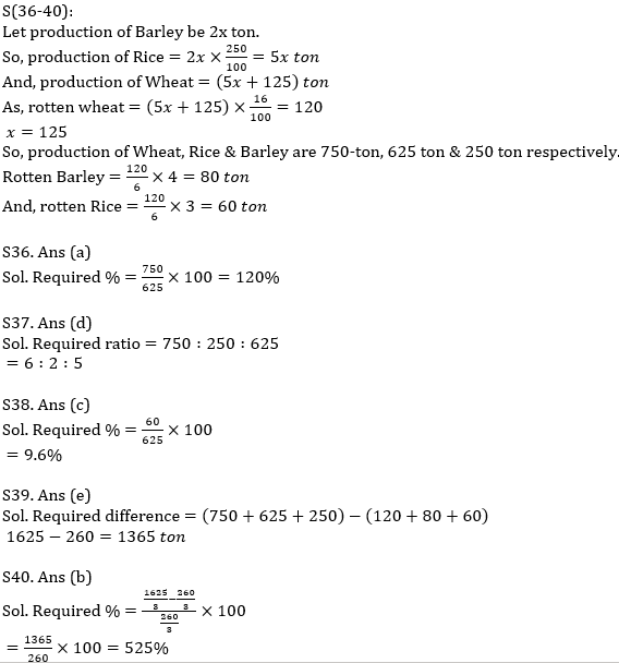 IBPS RRB Prelims Quantitative Aptitude Practice Set-11th September_280.1
