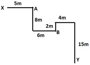 IBPS PO Prelims Reasoning Ability Mini Mock 27- Puzzle, Direction sense & Miscellaneous_70.1