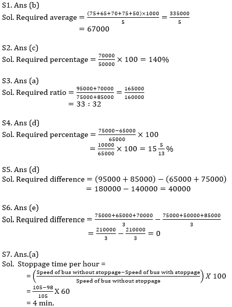 IBPS PO Prelims Quantitative Aptitude Mini Mock 26- Practice Set_110.1