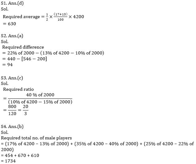 IBPS PO Prelims Quantitative Aptitude Mini Mock 29- Data Interpretation_140.1