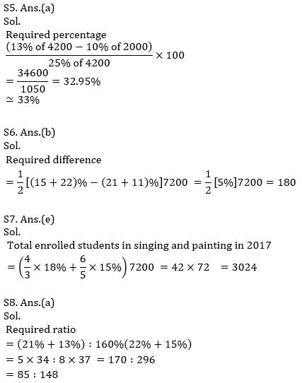 IBPS PO Prelims Quantitative Aptitude Mini Mock 29- Data Interpretation_150.1