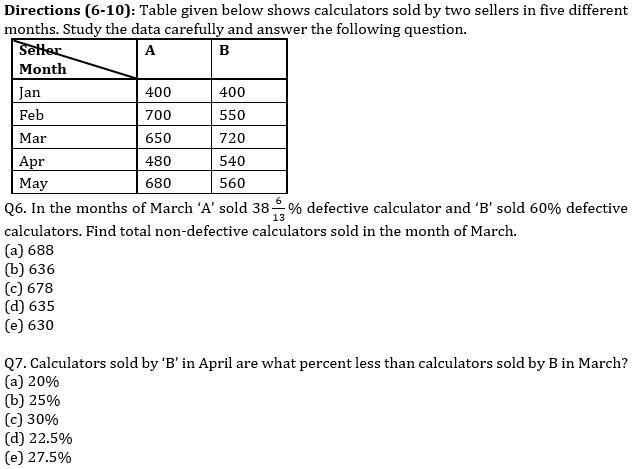 IBPS RRB Prelims Quantitative Aptitude Mini Mock 12- Data Interpretation and Caselet_70.1