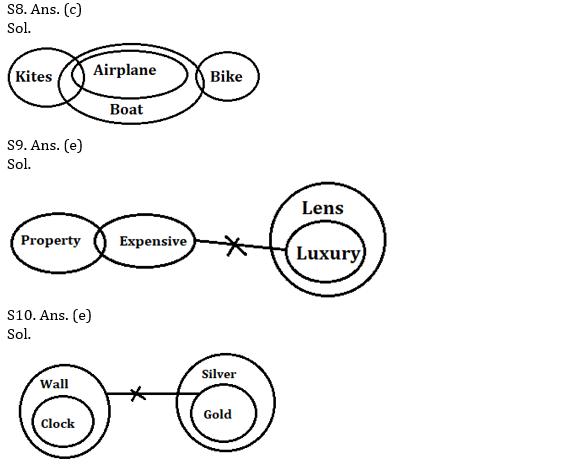 IBPS RRB Prelims Reasoning Ability Mini Mock 12- Puzzle, Coding-Decoding & Syllogism_60.1