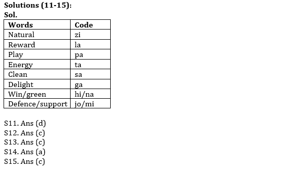 IBPS RRB Prelims Reasoning Ability Mini Mock 12- Puzzle, Coding-Decoding & Syllogism_70.1