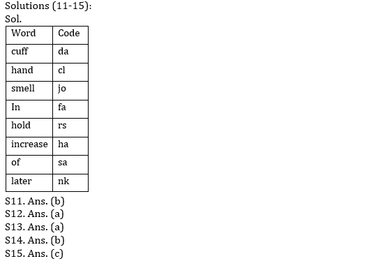 IBPS PO Prelims Reasoning Ability Mini Mock 30- Puzzle, Inequalities & Coding-decoding_60.1