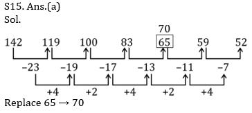 IBPS PO Prelims Quantitative Aptitude Mini Mock 31- Wrong Series_140.1