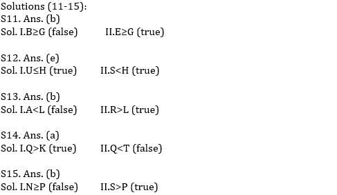 IBPS PO Prelims Reasoning Ability Mini Mock 32- Puzzle & Inequalities_70.1