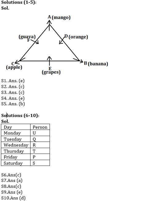IBPS PO Prelims Reasoning Ability Mini Mock 33- Puzzle & Miscellaneous_60.1