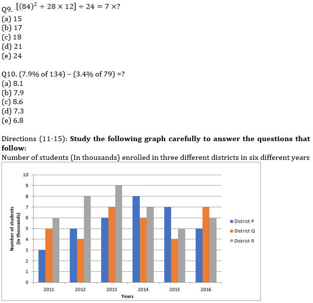 IBPS PO Prelims Quantitative Aptitude Mini Mock 33- Practice Set_70.1