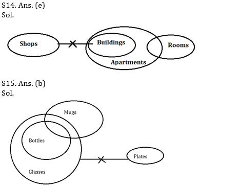 IBPS PO Prelims Reasoning Ability Mini Mock 34- Puzzle, Syllogism and Coding-Decoding_70.1
