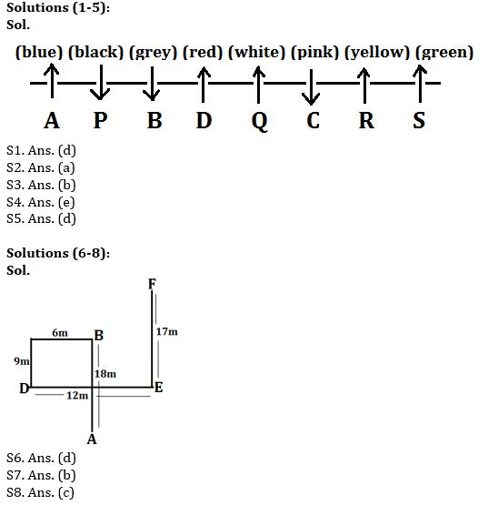IBPS PO Prelims Reasoning Ability Mini Mock 36- Puzzle & Direction sense_60.1