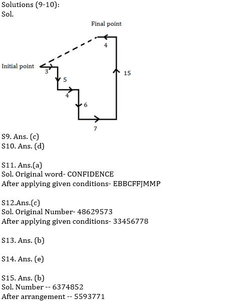 IBPS PO Prelims Reasoning Ability Mini Mock 36- Puzzle & Direction sense_70.1