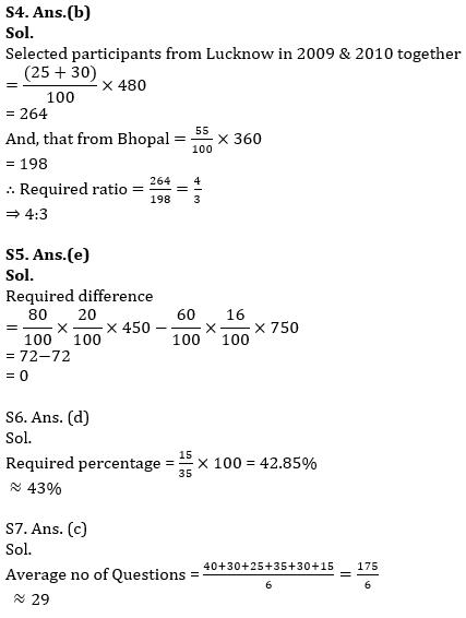 IBPS PO Prelims Quantitative Aptitude Mini Mock 37- Data Interpretation_120.1