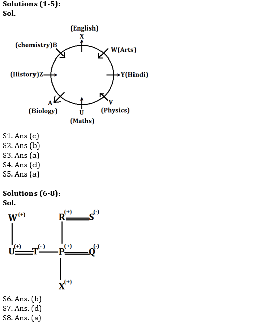 IBPS PO Prelims Reasoning Ability Mini Mock 38- Puzzle & Coding-Decoding_60.1